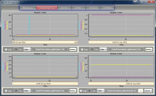 Visual Data Logging Screen
